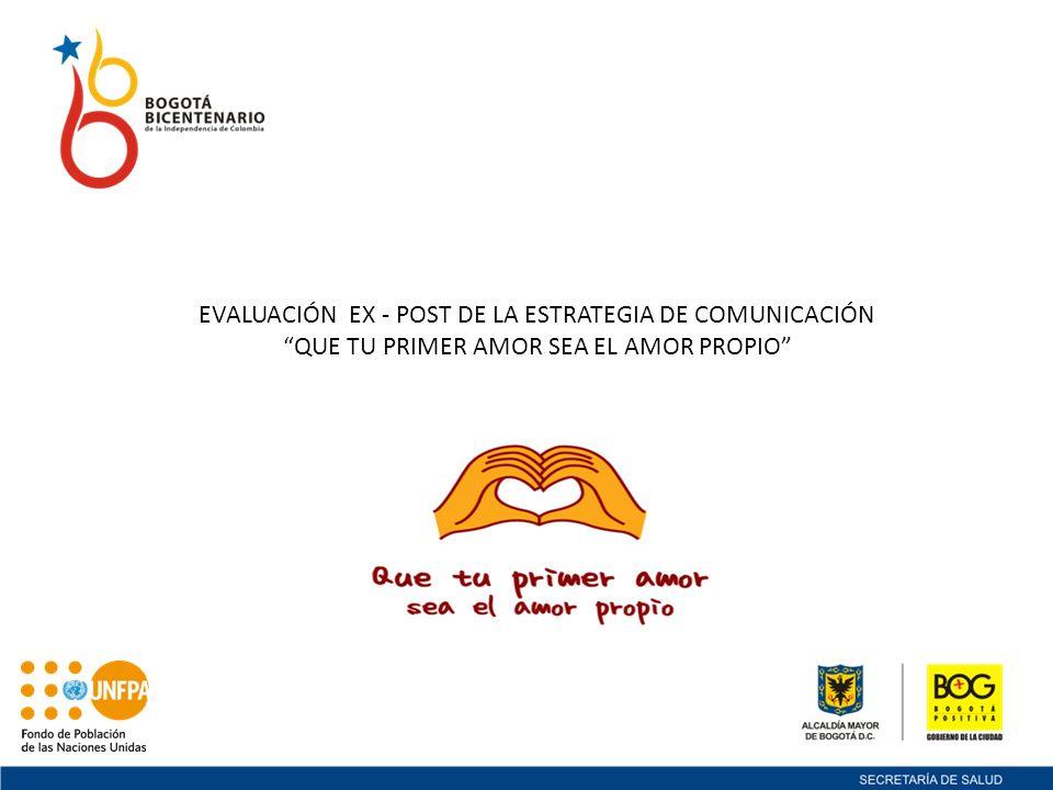 EVALUACIÓN EX - POST DE LA ESTRATEGIA DE COMUNICACIÓN