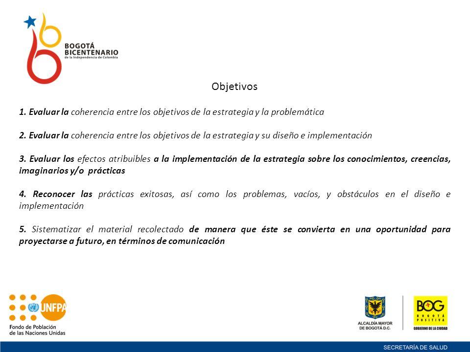 Objetivos 1. Evaluar la coherencia entre los objetivos de la estrategia y la problemática.