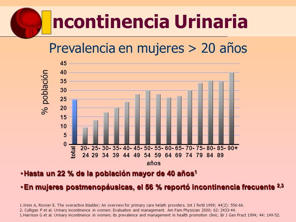 Prevalencia en mujeres > 20 años