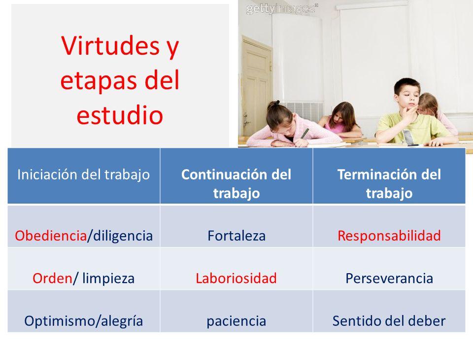 Virtudes y etapas del estudio