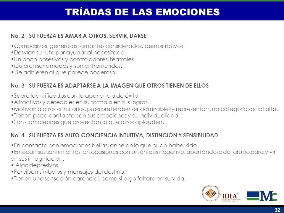TRÍADAS DE LAS EMOCIONES