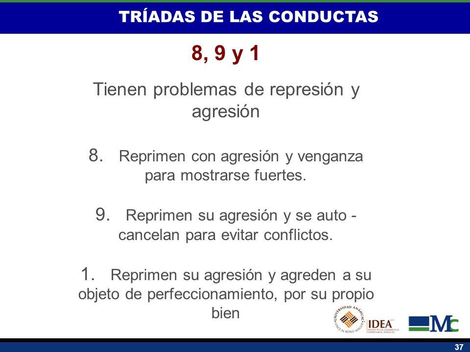 8, 9 y 1 Tienen problemas de represión y agresión