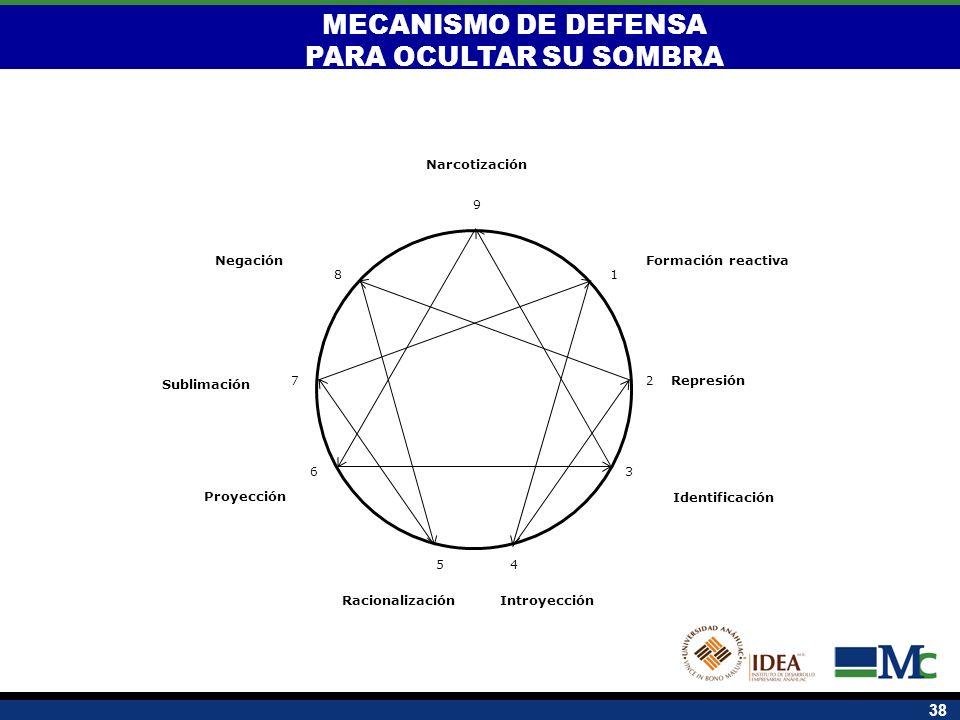 MECANISMO DE DEFENSA PARA OCULTAR SU SOMBRA