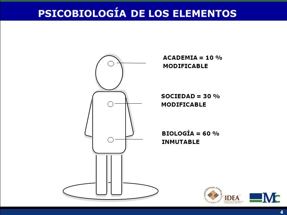 PSICOBIOLOGÍA DE LOS ELEMENTOS