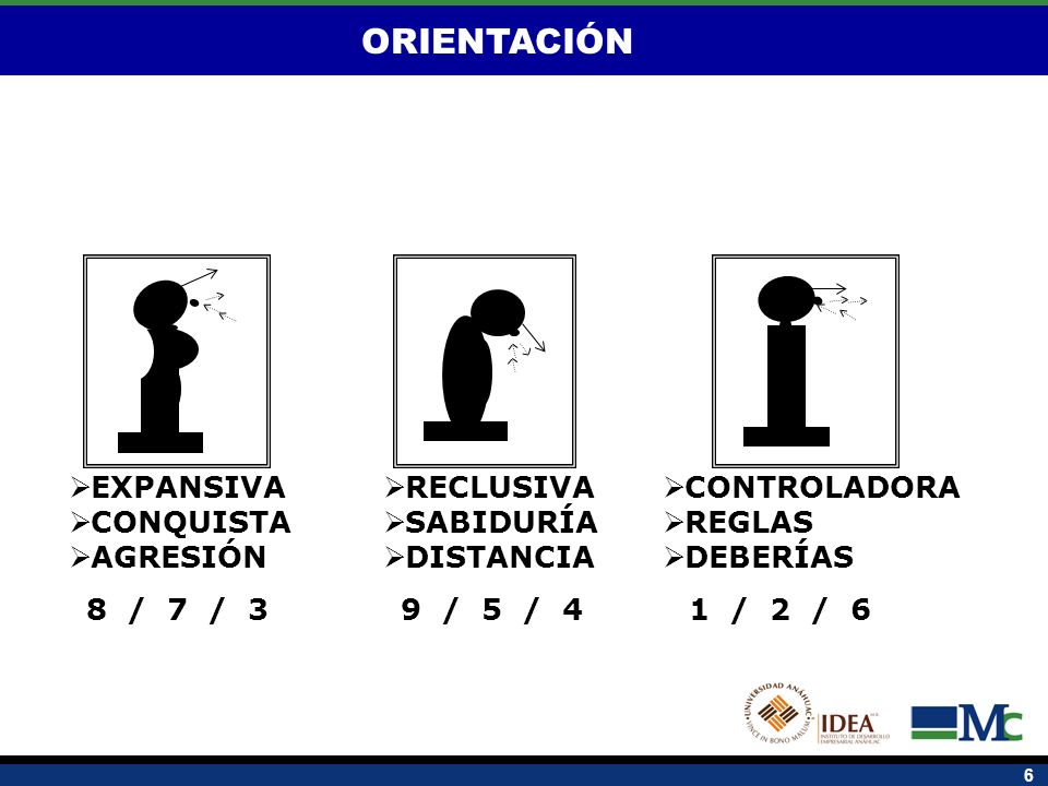 ORIENTACIÓN CONTROLADORA REGLAS DEBERÍAS RECLUSIVA SABIDURÍA DISTANCIA