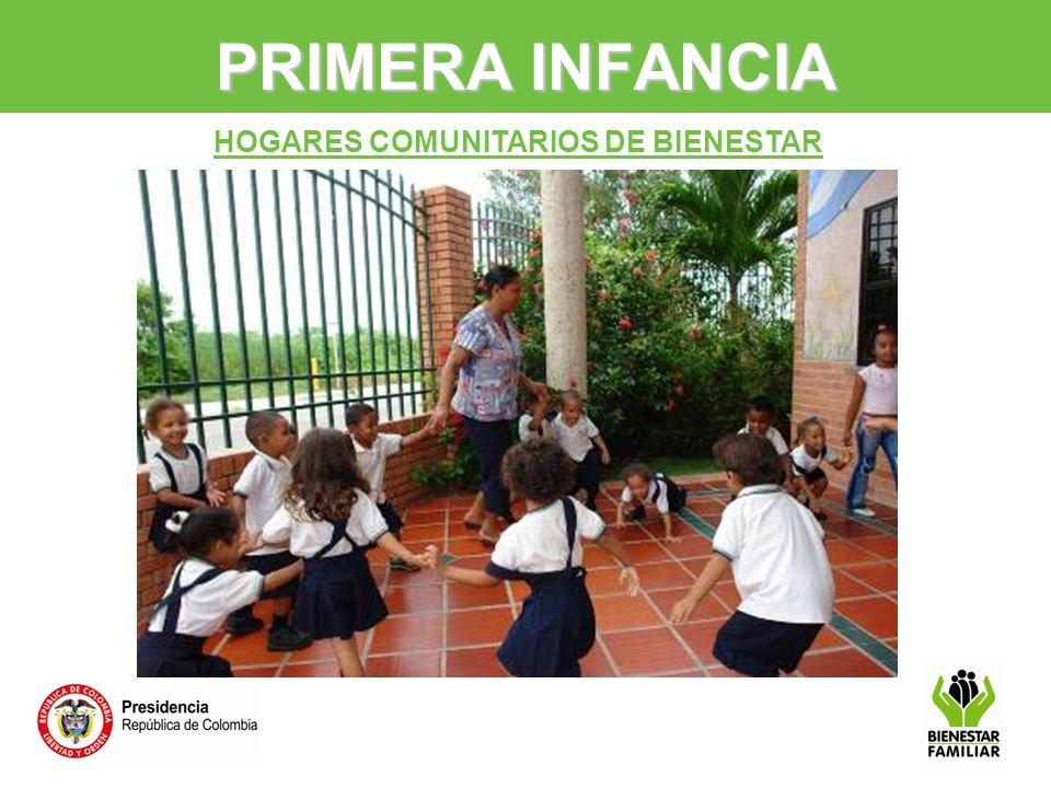 PRIMERA INFANCIA HOGARES COMUNITARIOS DE BIENESTAR 10