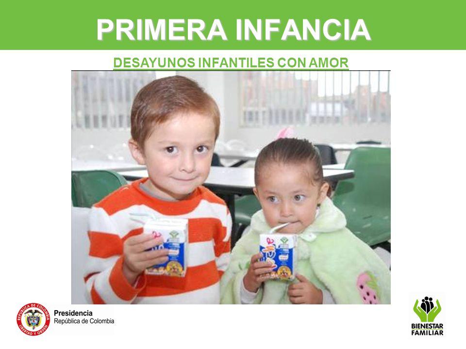 PRIMERA INFANCIA DESAYUNOS INFANTILES CON AMOR
