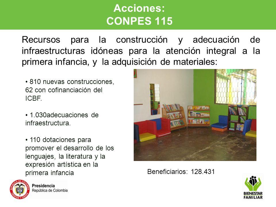 Acciones: CONPES 115 a la Primera Infancia