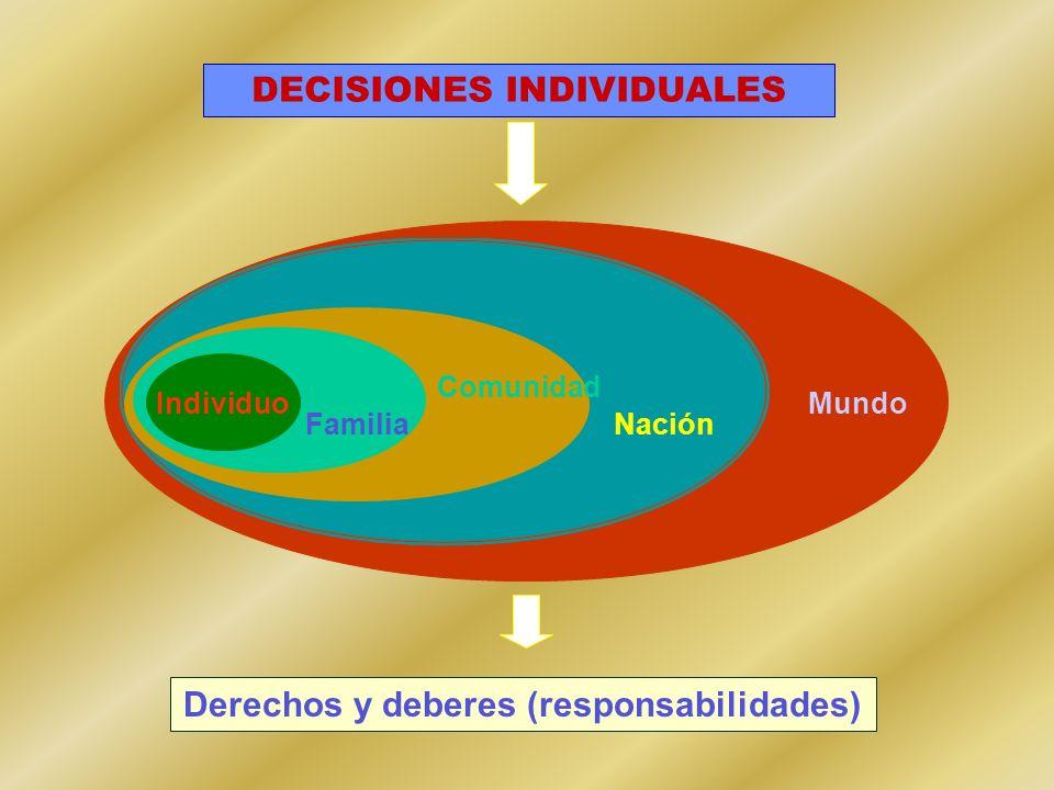 DECISIONES INDIVIDUALES Derechos y deberes (responsabilidades)