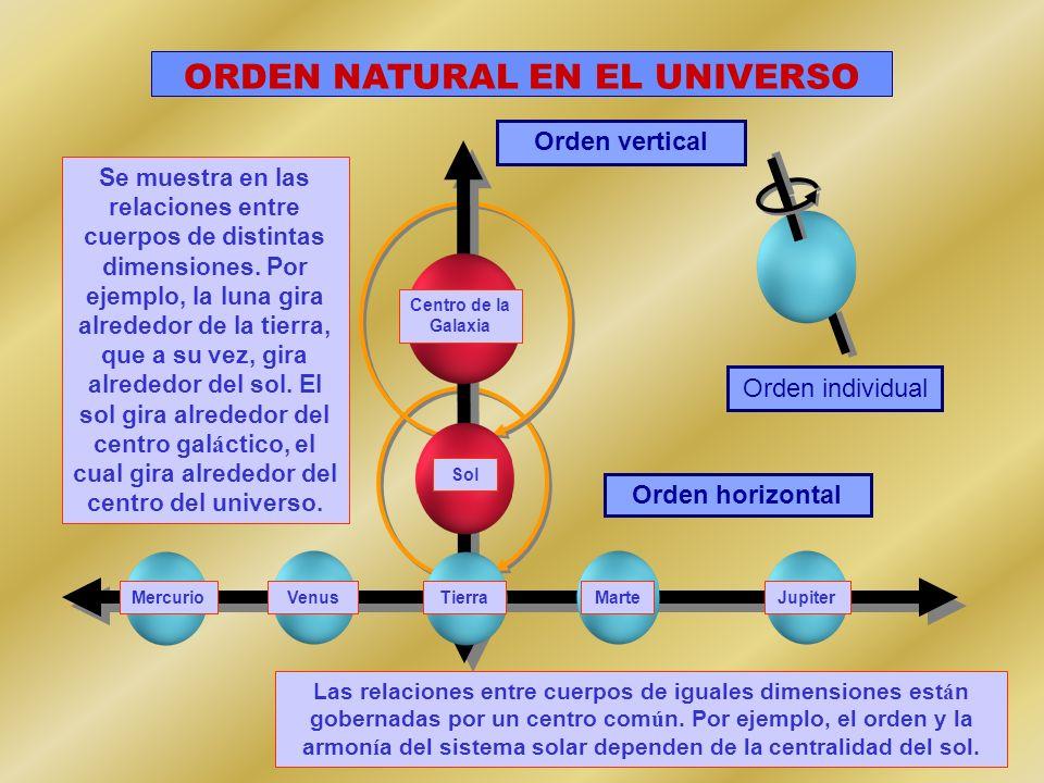 ORDEN NATURAL EN EL UNIVERSO