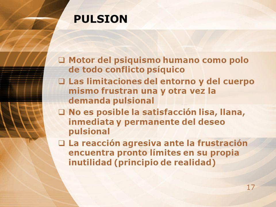 PULSION Motor del psiquismo humano como polo de todo conflicto psíquico.