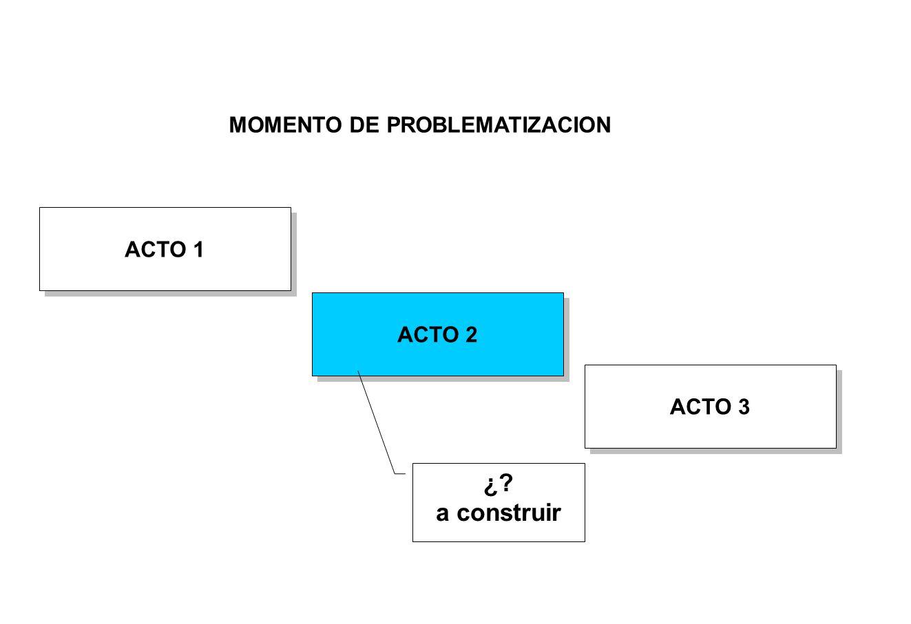 MOMENTO DE PROBLEMATIZACION