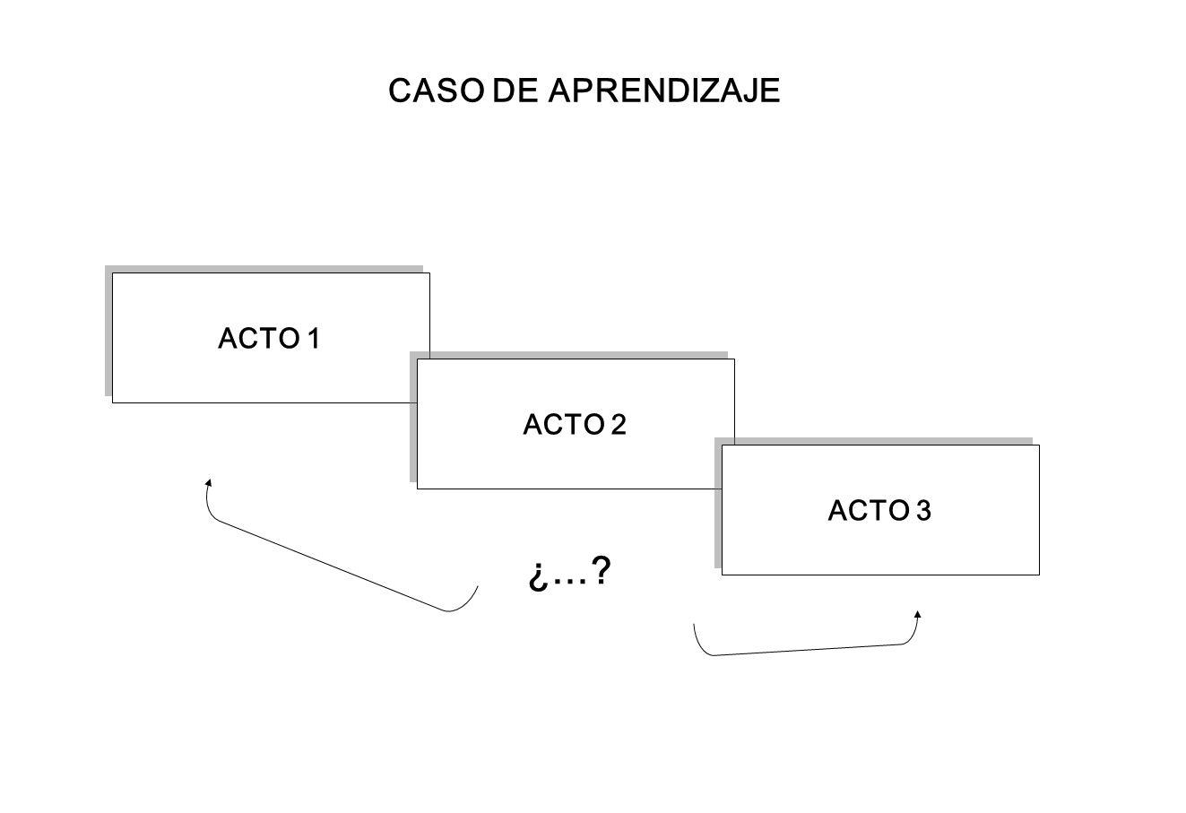 CASO DE APRENDIZAJE ACTO 1 ACTO 2 ACTO 3 ¿…