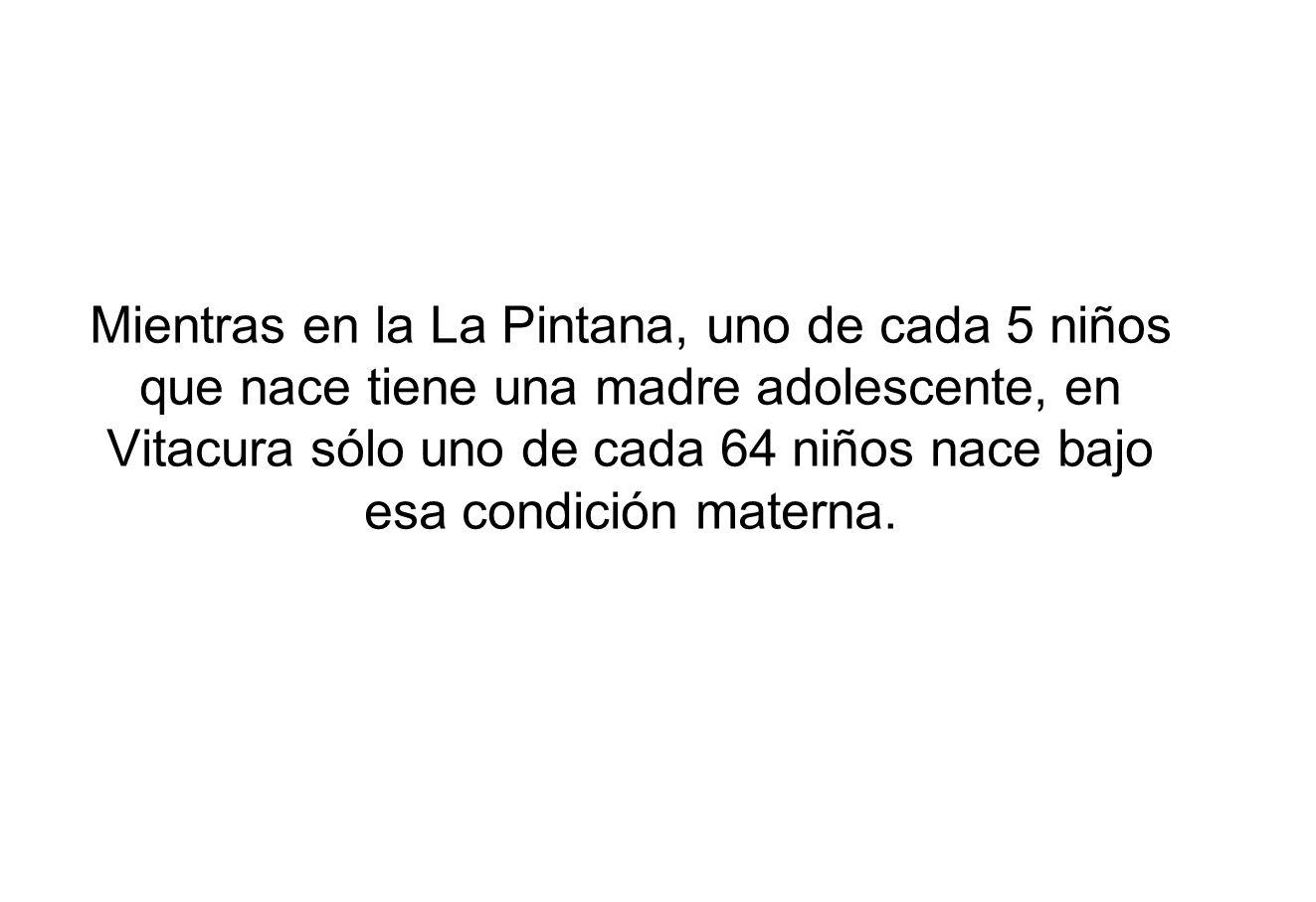 Mientras en la La Pintana, uno de cada 5 niños que nace tiene una madre adolescente, en Vitacura sólo uno de cada 64 niños nace bajo esa condición materna.