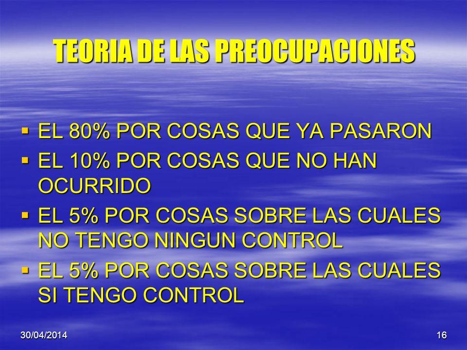 TEORIA DE LAS PREOCUPACIONES