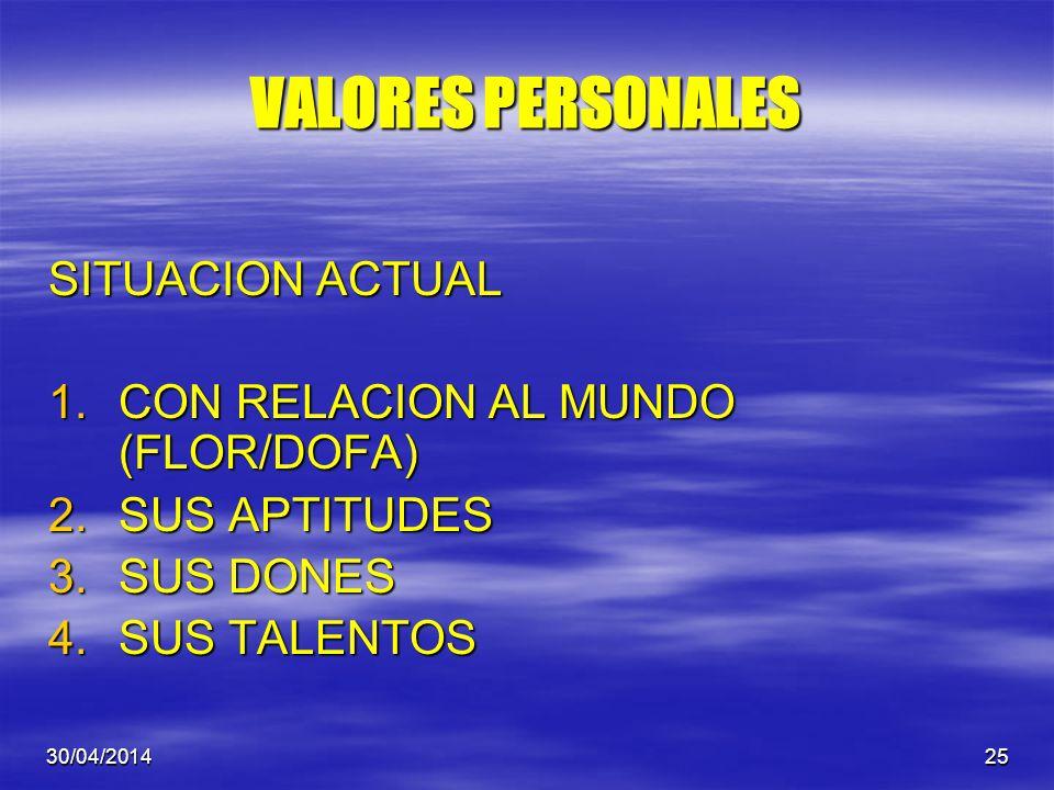 VALORES PERSONALES SITUACION ACTUAL CON RELACION AL MUNDO (FLOR/DOFA)