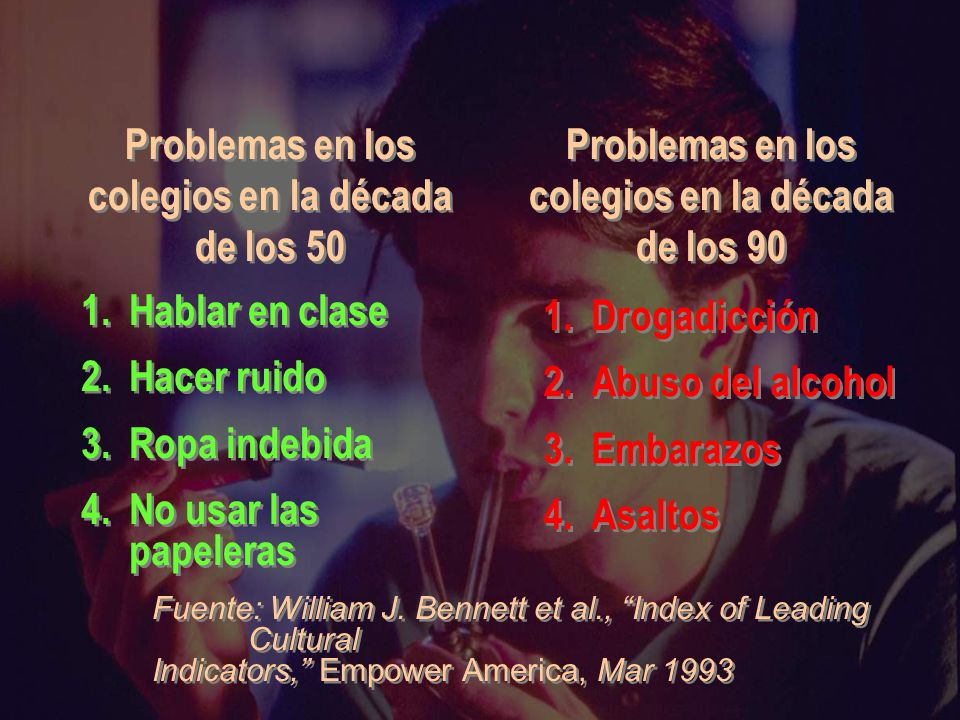 Problemas en los colegios en la década de los 50