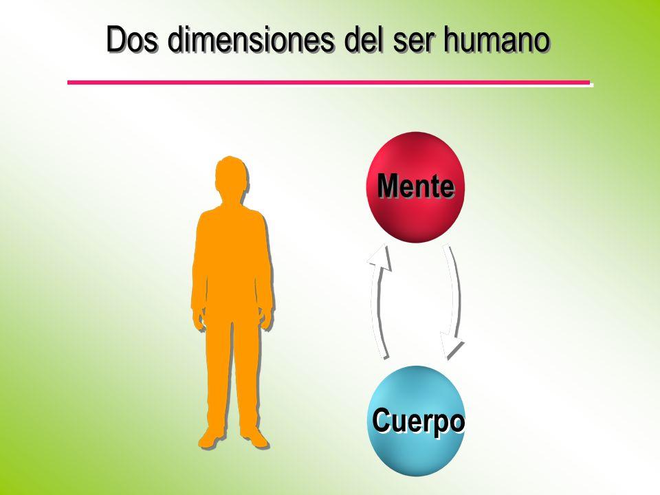Dos dimensiones del ser humano