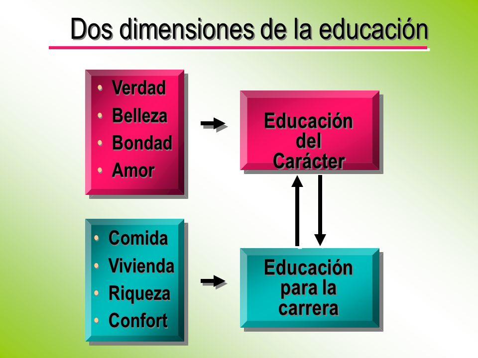 Dos dimensiones de la educación