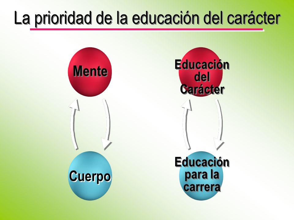 La prioridad de la educación del carácter