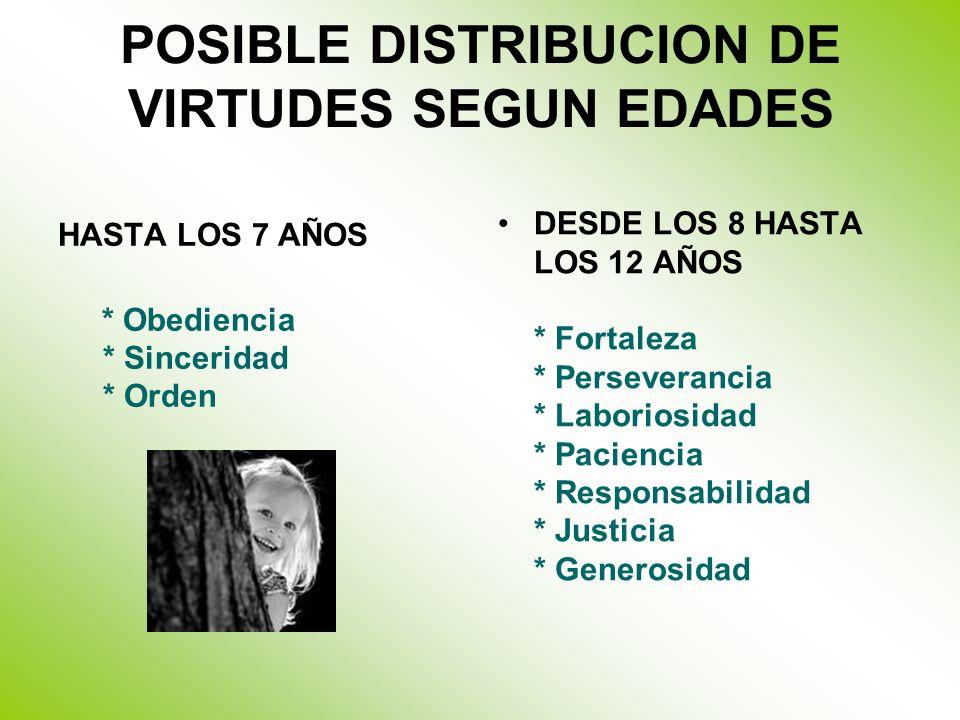 POSIBLE DISTRIBUCION DE VIRTUDES SEGUN EDADES