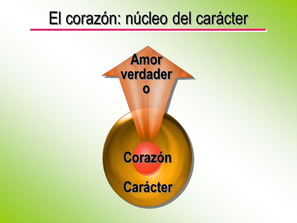 El corazón: núcleo del carácter