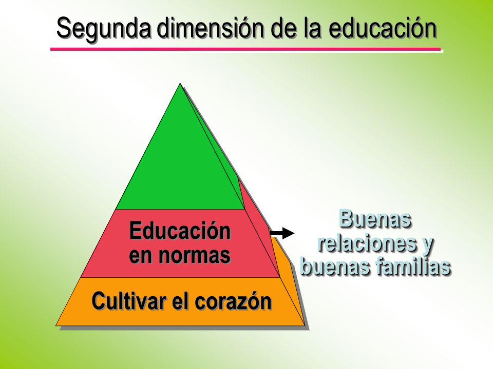 Segunda dimensión de la educación