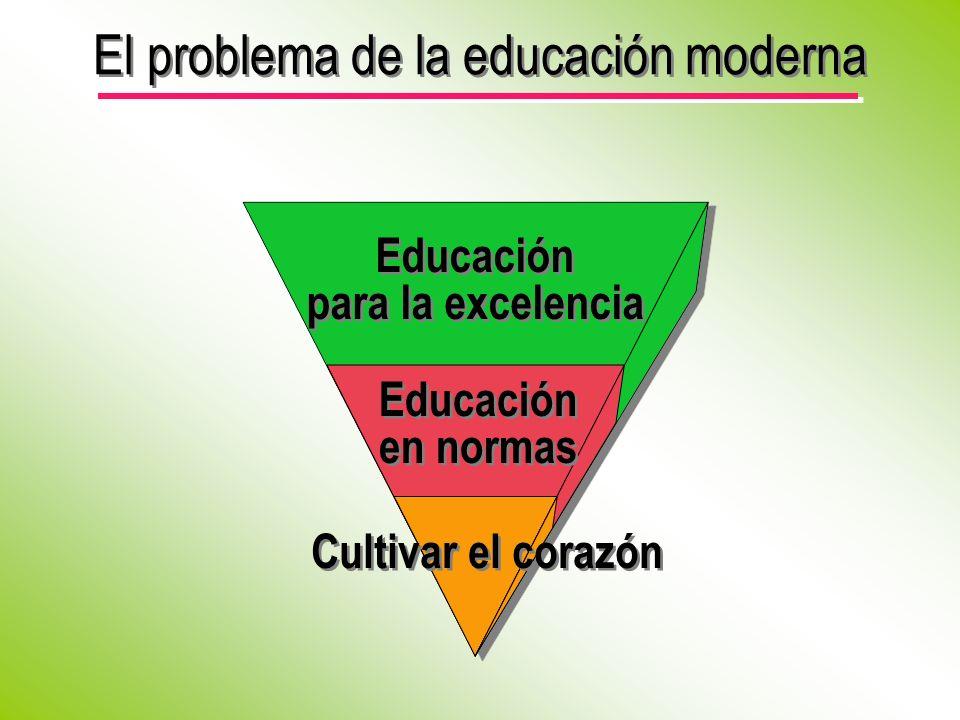 El problema de la educación moderna