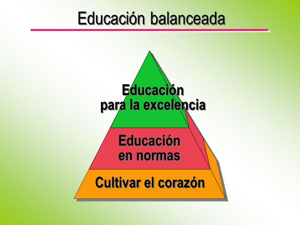 Educación balanceada Educación para la excelencia Educación en normas