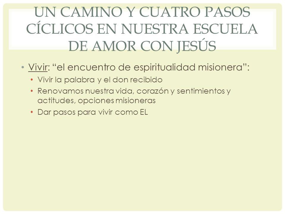 Un camino y cuatro pasos cíclicos en nuestra escuela de amor con Jesús