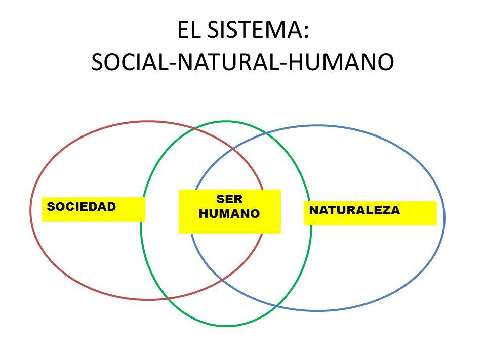 EL SISTEMA: SOCIAL-NATURAL-HUMANO