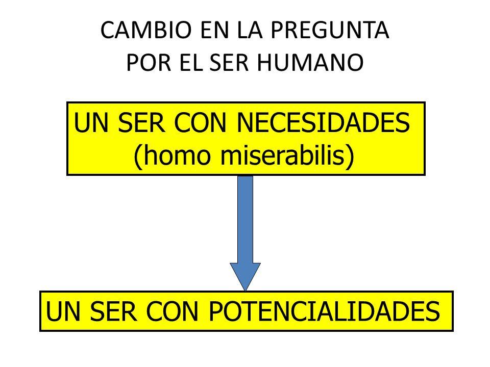 CAMBIO EN LA PREGUNTA POR EL SER HUMANO