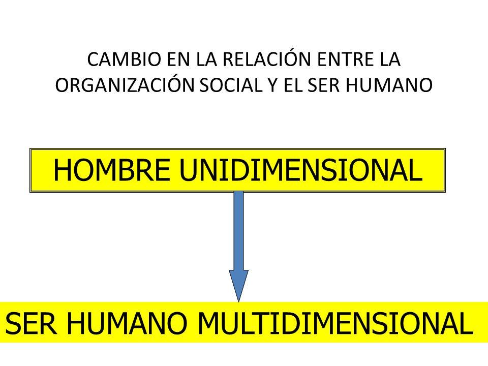 CAMBIO EN LA RELACIÓN ENTRE LA ORGANIZACIÓN SOCIAL Y EL SER HUMANO