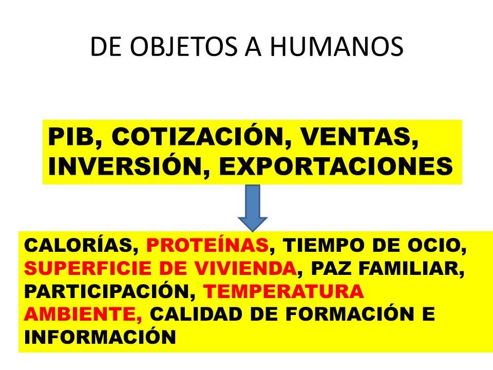 DE OBJETOS A HUMANOS PIB, COTIZACIÓN, VENTAS, INVERSIÓN, EXPORTACIONES
