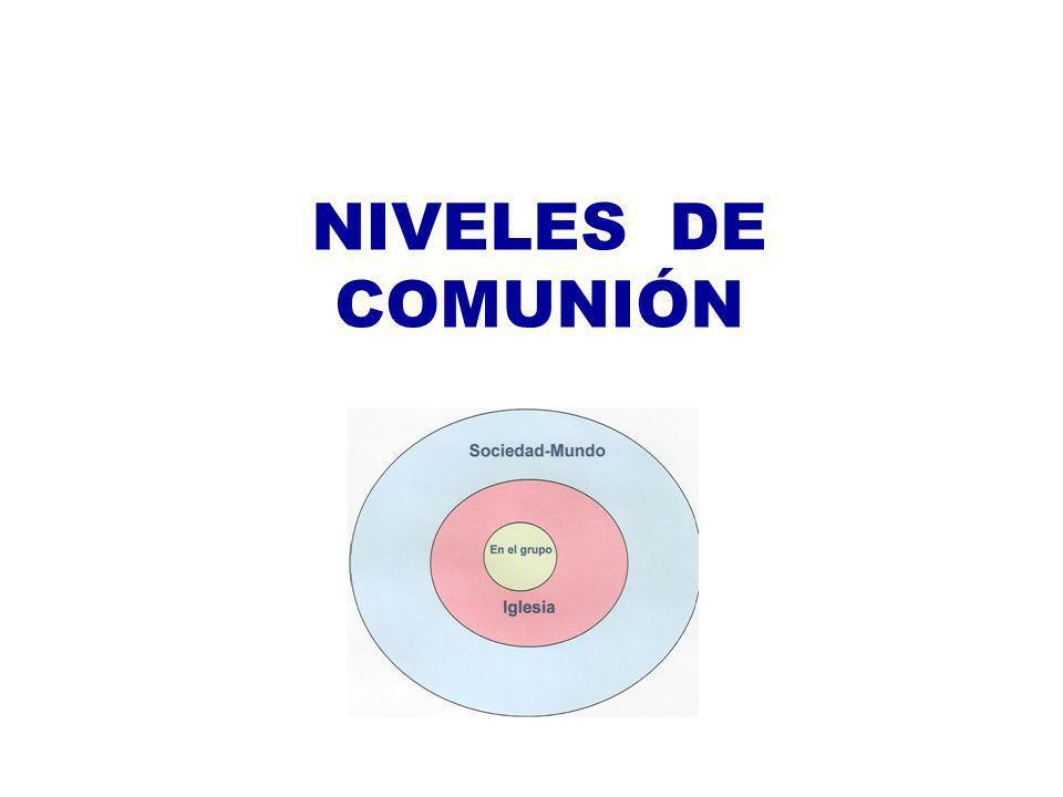 NIVELES DE COMUNIÓN