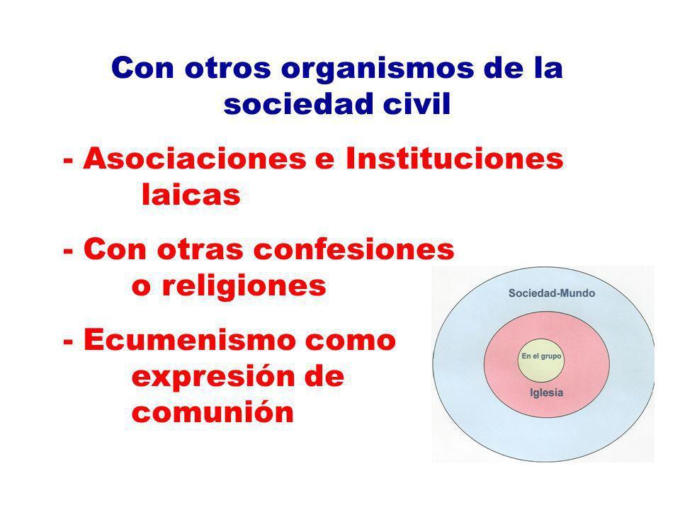 Con otros organismos de la sociedad civil