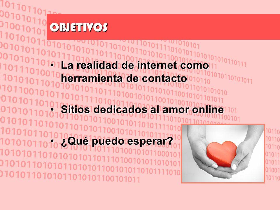 OBJETIVOS La realidad de internet como herramienta de contacto