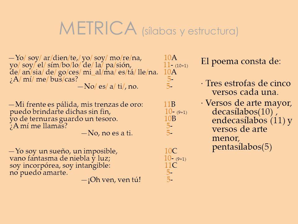 METRICA (sílabas y estructura)