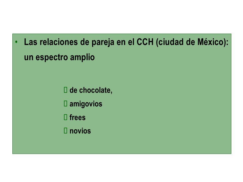 Las relaciones de pareja en el CCH (ciudad de México): un espectro amplio