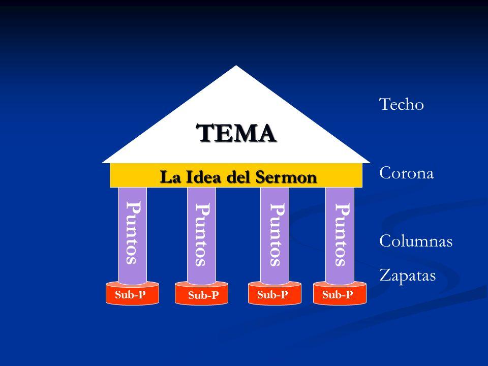 TEMA Puntos Puntos Puntos Puntos Techo Corona Columnas