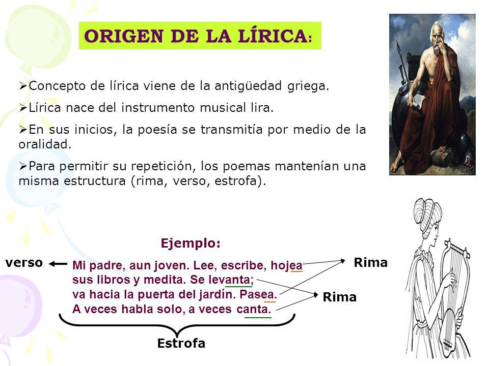 ORIGEN DE LA LÍRICA: Concepto de lírica viene de la antigüedad griega.
