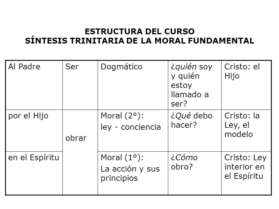 ESTRUCTURA DEL CURSO SÍNTESIS TRINITARIA DE LA MORAL FUNDAMENTAL