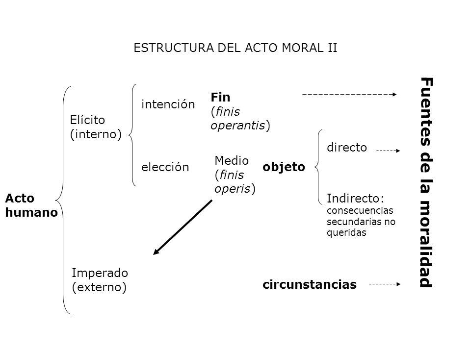 ESTRUCTURA DEL ACTO MORAL II