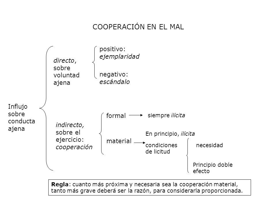 COOPERACIÓN EN EL MAL positivo: ejemplaridad