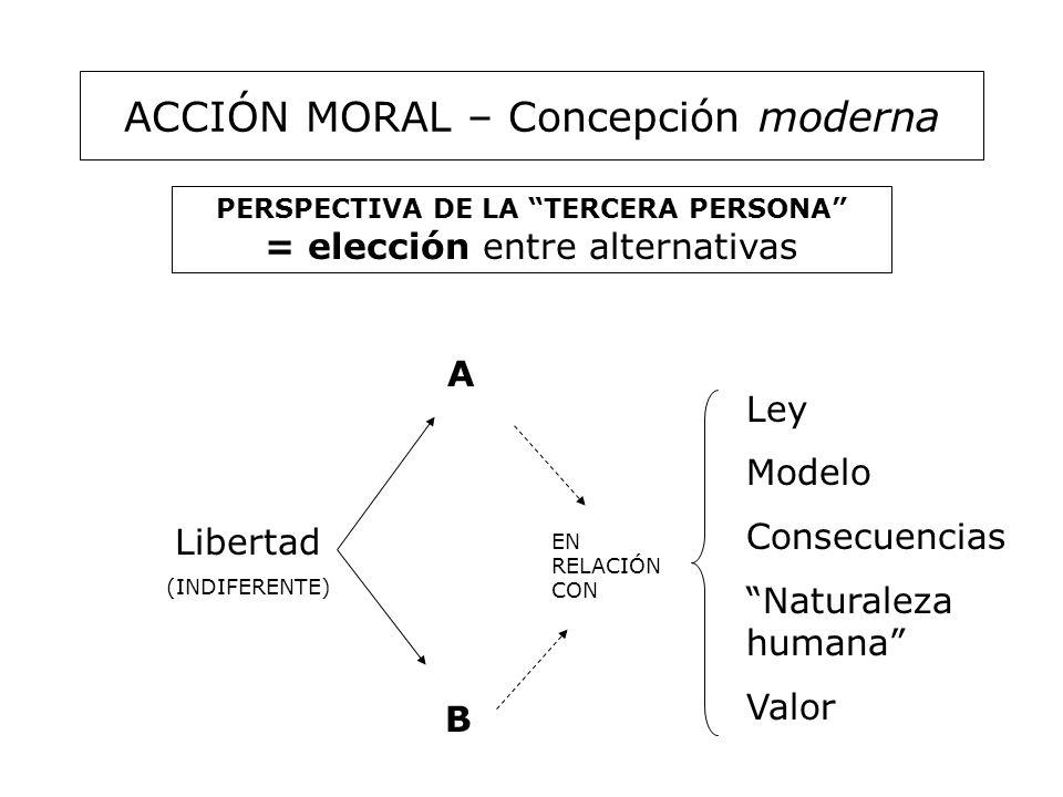 ACCIÓN MORAL – Concepción moderna