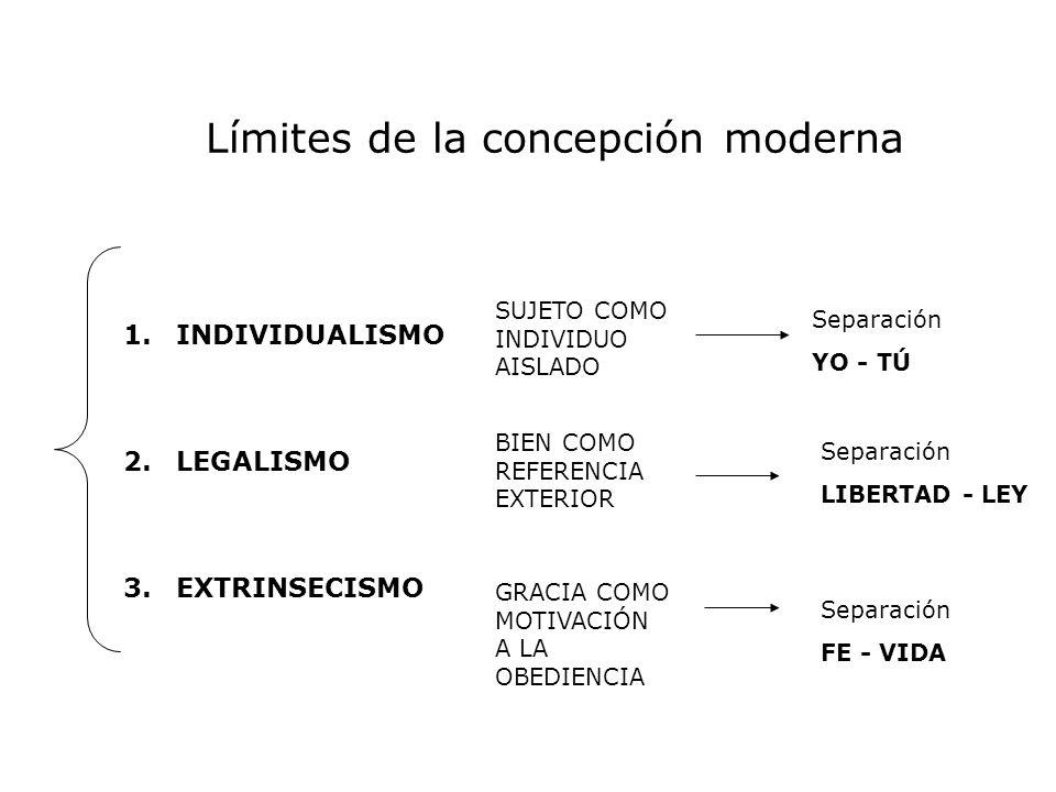 Límites de la concepción moderna