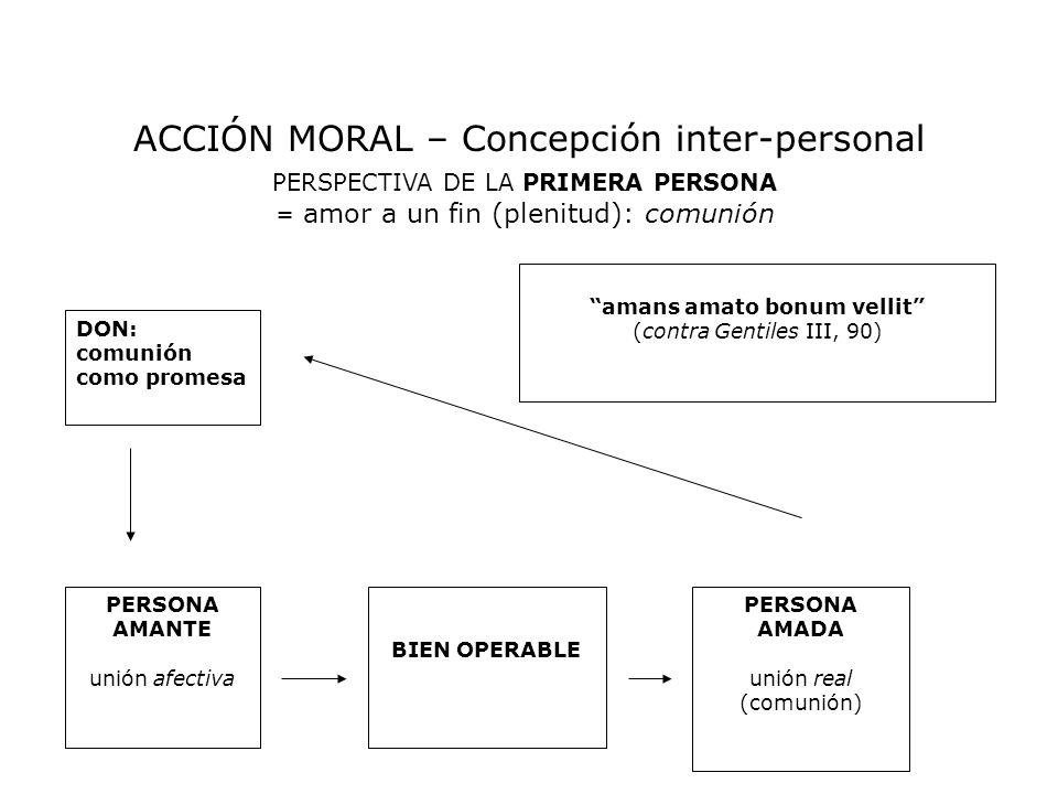 ACCIÓN MORAL – Concepción inter-personal