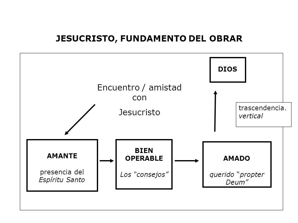 JESUCRISTO, FUNDAMENTO DEL OBRAR