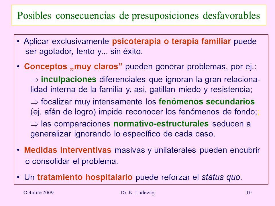 Posibles consecuencias de presuposiciones desfavorables
