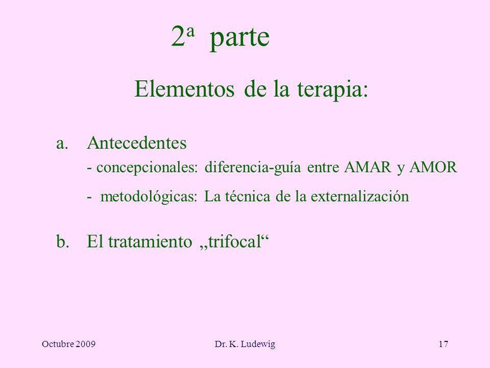 Elementos de la terapia:
